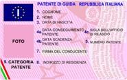La Patente a Punti
